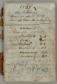 view MS 2008-23 Journal kept by Lewis Ketchum, a Penobscot digital asset: Journal kept by Lewis Ketchum, a Penobscot