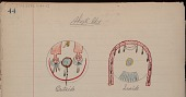 view Anonymous Kiowa drawing of the outside and inside covers of the Akopti shield digital asset: Anonymous Kiowa drawing of the outside and inside covers of the Akopti shield
