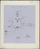 view Anonymous Assiniboine drawings of interior of tipi and its surroundings digital asset: Anonymous Assiniboine drawings of interior of tipi and its surroundings