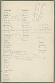 view MS 3546 Comparative list of Cherokee settlements, and other place names digital asset: Comparative list of Cherokee settlements, and other place names
