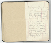 view Notebook concerning a trip to New York and Philadelphia 1898 digital asset number 1