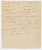 view Miscellaneous Winnebago notes, from Philip Longtail 1893 digital asset number 1