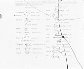 view Signatures From Deed Given at Albany, NY, 1701 n.d digital asset number 1