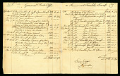 view Ledger page from Franklin's GPO account book digital asset number 1