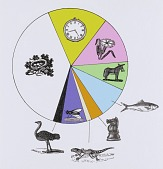 view Pie Chart, from the suite World in a Box digital asset number 1