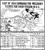 "view Cartoonograph #111: ""Cost of 1924 Campaigns for Presidency Nine Cents for Every Person in U.S."" digital asset number 1"