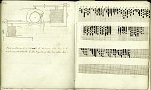 view Drawing of the Electromagnetic Telegraph and Alpha Code digital asset number 1