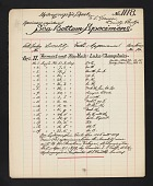 view Hydrographic sheet no. 1118, 1871 digital asset number 1