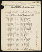 view Hydrographic sheet, no. 1558, 1882-1883 digital asset number 1