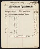 view Hydrographic Sheet No. 1880, 1888 digital asset number 1