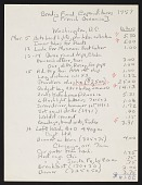 view Smithsonian-Bredin Society Islands Expedition, 1957 : expense account and receipts digital asset number 1