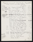 view Smithsonian-Bredin Caribbean Expedition, 1959 : expense accounts and receipts digital asset number 1