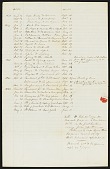 view Itinerary of the United States Exploring Expedition sent to Louis Agassiz by Charles Wilkes digital asset number 1