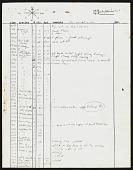 view NGS 9, LT 2081, April 1964 digital asset number 1