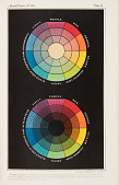 view The Theory of Color in Its Relation to Art and Art Industry digital asset number 1