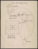"view ""Decorative Material"" Drafts digital asset: ""Decorative Material"" Drafts"