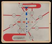 view Oversized Piet Mondrian Explanatory Charts from Box 4, Folder 32 digital asset: Oversized Piet Mondrian Explanatory Charts from Box 4, Folder 32
