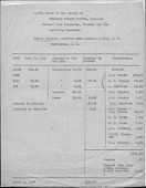 view Benjamin Tucker Tanner Estate Documents digital asset: Benjamin Tucker Tanner Estate Documents