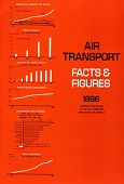 "view Air Transport Association of America (ATA), ""Facts and Figures"" (2 of 2) digital asset: Air Transport Association of America (ATA), ""Facts and Figures"" (2 of 2)"