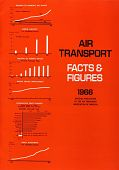 "view Air Transport Association of America (ATA), ""Facts and Figures"" (1 of 2) digital asset: Air Transport Association of America (ATA), ""Facts and Figures"" (1 of 2)"