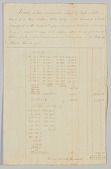view Invoice of spice and merchandise shipped by Taylor and Taylor on board of the Brig Dolphin bound for Calcutta digital asset: Invoice of spice and merchandise shipped by Taylor and Taylor on board of the Brig Dolphin bound for Calcutta