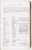 view MS 1877 Kiowa vocabulary and notes digital asset: Kiowa vocabulary and notes