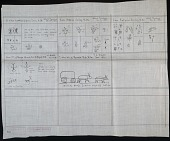 view MS 2417 Drawings of pictographs in New Mexico digital asset: Drawings of pictographs in New Mexico