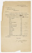 view MS 3505 Census of the Six Nations by tribes digital asset: MS 3505 Census of the Six Nations by tribes