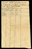 "view Handwritten Note, Octant, Lockheed Sirius ""Tingmissartoq"" (Lindbergh) digital asset number 1"