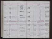 view Synaptomys cooperi jesseni Long, 1987 digital asset number 1