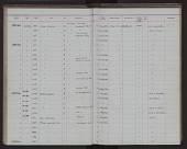 view Pagophilus groenlandicus digital asset number 1