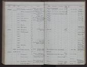 view Ziphius cavirostris Cuvier, 1823 digital asset number 1