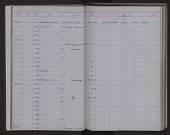 view Tamias amoenus albiventris digital asset number 1