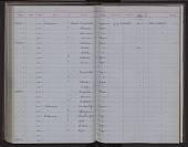 view Tamias amoenus affinis digital asset number 1