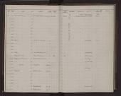 view Sorex cinereus cinereus digital asset number 1