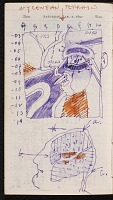 thumbnail image for Harry Bouras sketchbook