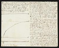 thumbnail image for Thomas Eakins to Fanny Eakins