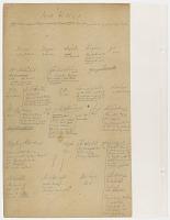 view James Mooney notebook on Kiowa heraldry digital asset: James Mooney notebook on Kiowa heraldry