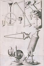 Microscope.
