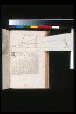 Geometriae Lib. III