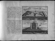Le labyrinthe de Crete. Le temple de Venus à Paphos en Cypre.