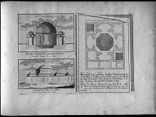 Plan du Bain Imperial