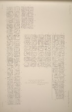 Drawing of the inscriptions on Plates 71 and 72 A-D, the fragment in the British Museum. See Pages 45-47.
