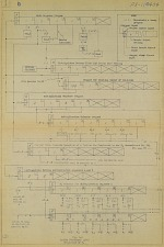 Fig. 5-2. Master programmer lines evaluation ... PX-11-404