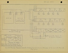 Fig. 10-1. Use of master programmer to stimulate ...