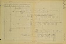 Fig. 10-8. Master programmer links - problem 2