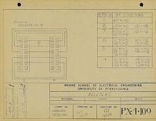 Deleters. PX-4-109