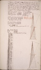 Mathematics from Mary Smith's Commonplace Book.