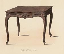 Table à Wist à pivot.