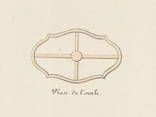 Plan de l'ovale